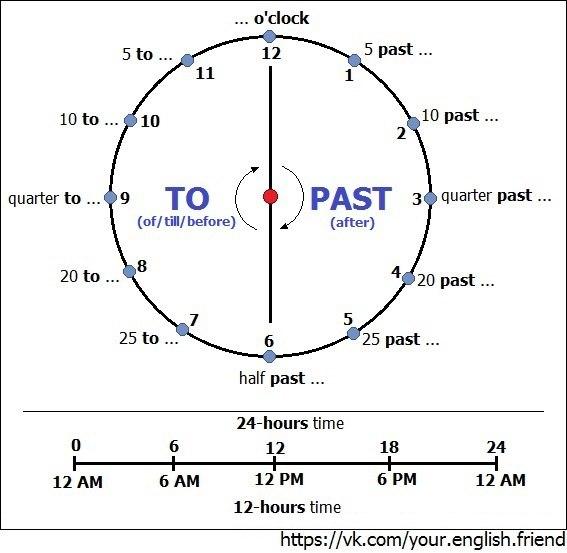 Цифровые часы на микроконтроллере STC15W404AS msc51