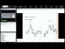 Вебинар Форекс от Liteforex Создание торговой стратегии с нуля. Часть 2