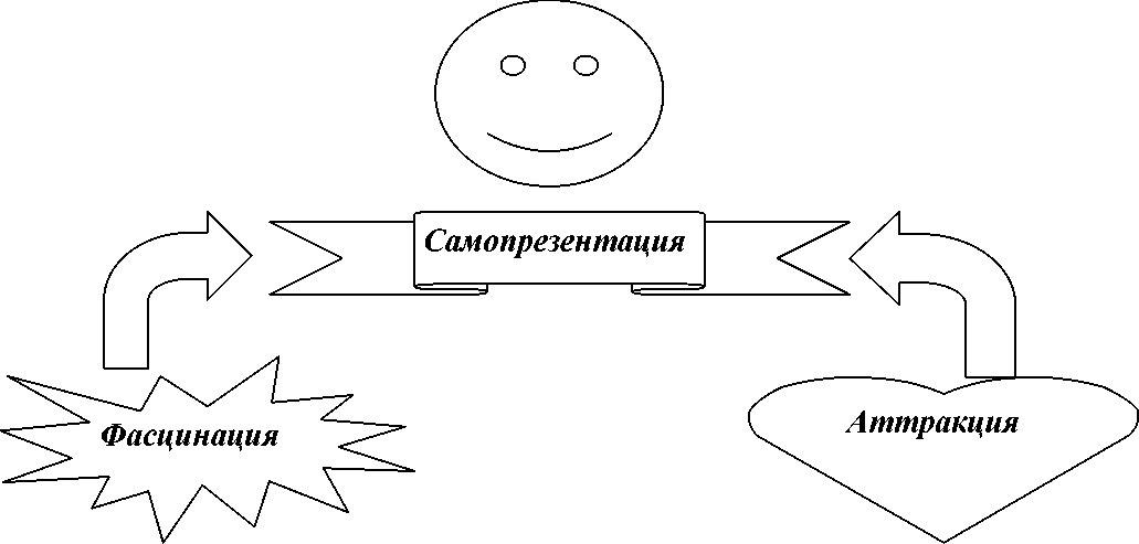 Искусство самопрезентации, или Как сразить покупателя наповал! Бохо стиль в Краснодаре, бохо иагазин в Краснодаре.