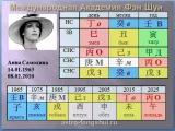 Не родись красивой Анна Самохина китайская астрология привлекательности и сем ...