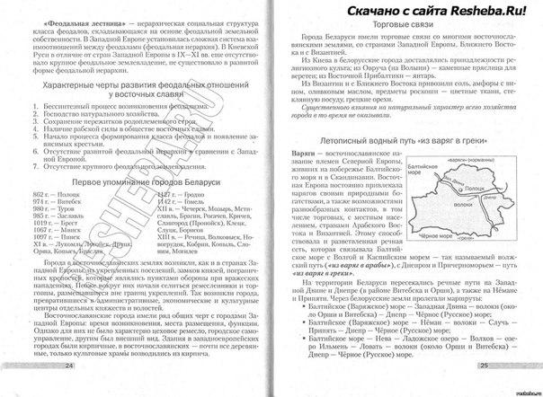 основания городов Беларуси