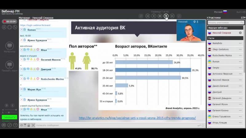 вконтакте реклама автоматизация