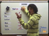Regular Verbs Conjugations in Italian (Present Tense) - Video Lesson (Grammar)