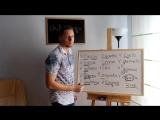 Урок 1. Испанский алфавит и правила чтения. Илья Герасимец