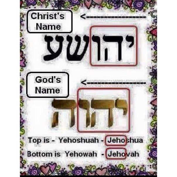 Имя Бога. (Продолжение 2) - Страница 9 RI8DrtiHhfs