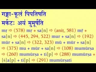 42 урок 042. дезидератив в санскрите