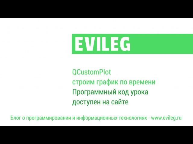 Qt уроки 22. QCustomPlot - строим график по времени » Freewka.com - Смотреть онлайн в хорощем качестве