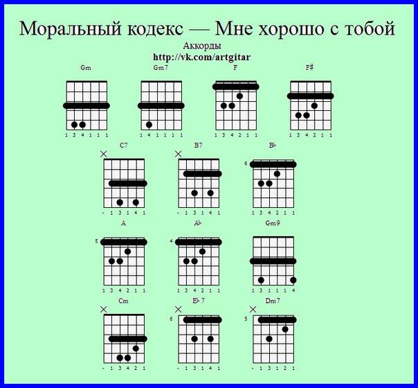 схема бустера для бас гитары
