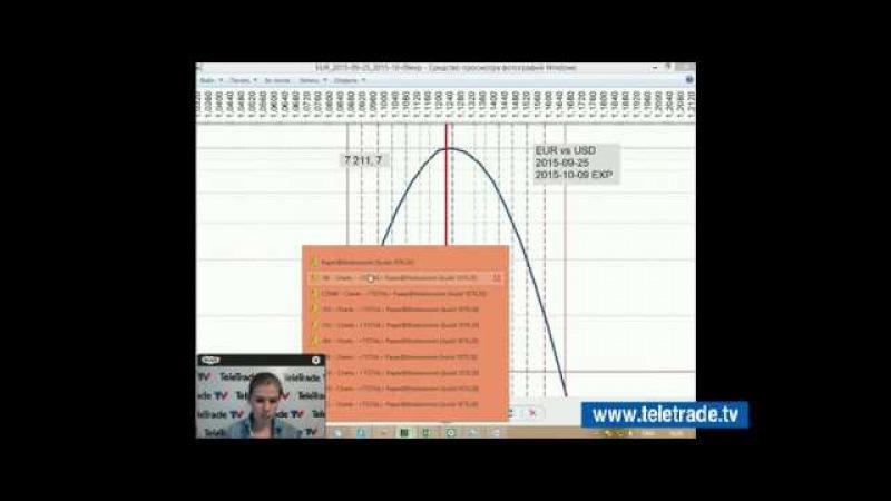 Лариса Царская. Американский фондовый рынок. Технический и опционный анализ. 28 сентября. Полную версию смотрите на www.teletrade.tv