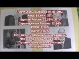 2 вопроса жителям КБР о выборах в Парламент КБР 2014 г. Реальное положение дел.