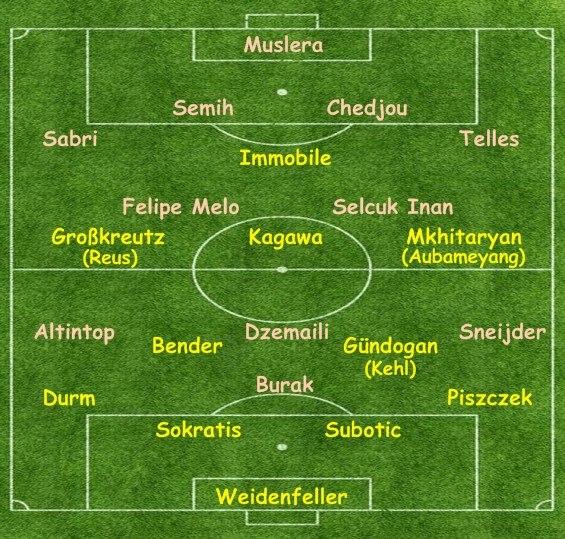 Схема боруссия дортмунд 2014
