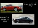DKL | Mercedes Hammer 6.0 AMG vs Porsche 911 RUF BR2 360 ps Drag 1/4 miles 402 meters acceleration