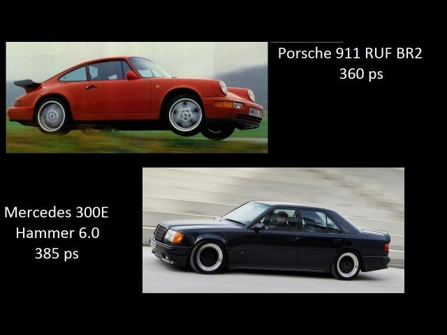 DKL   Mercedes Hammer 6.0 AMG vs Porsche 911 RUF BR2 360 ps Drag 14 miles 402 meters acceleration
