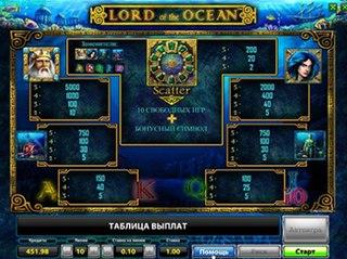 Игровые автоматы бесплатно на f-slots | Игровые
