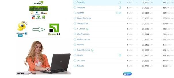 Выгодный обмен Webmoney,Яндекс,Киви,Okpay на Smartwm.ru Z7ux5WjcGlo