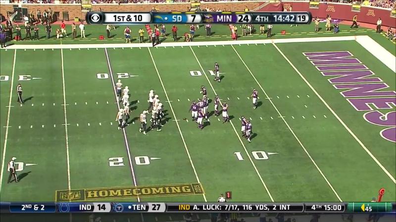 NFL 2015-2016 / Week 03 / San Diego Chargers @ Minnesota Vikings / 2Н / 27.09.2015 / EN