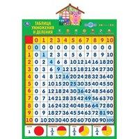 """Электронный плакат """"таблица умножения и деления. учим с лунтиком"""", Умка (игрушки)"""