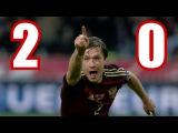 Россия - Черногория 2:0  Обзор и голы. Отбор на Евро 2016 | Футбол
