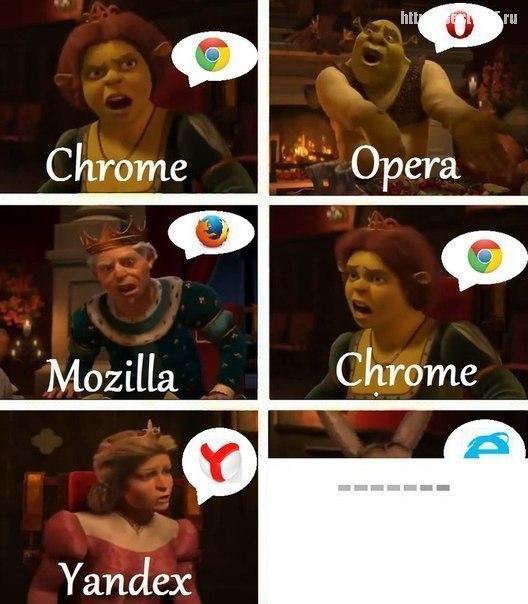Война браузеров