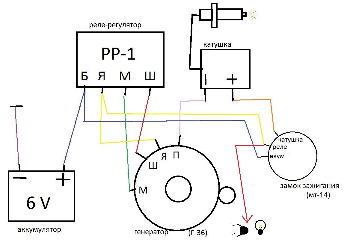 Мотоцикл Иж 49: технические характеристики, видео, тюнинг