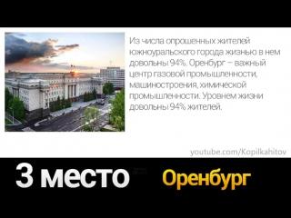 Топ 10 рейтинг лучших городов России по уровню жизни 2015