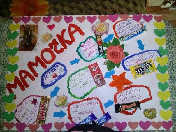 Как сделать плакат на день рождения маме