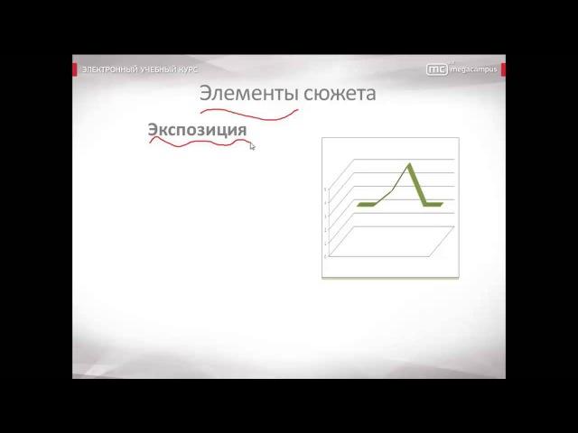 05 Сюжет фабула литературного произведения