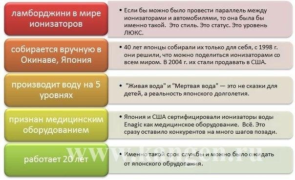 Почему ионизаторы Enagic ?