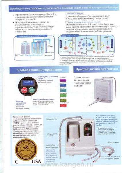 Ионизаторы воды Enagic