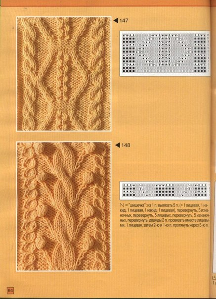 Узоры спицами (1 фото) - картинка