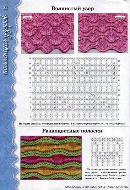 Узоры спицами (2 фото) - картинка