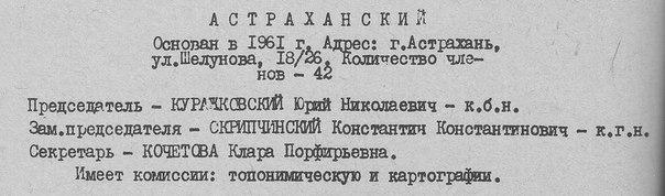 Основание Астраханского отделения РГО