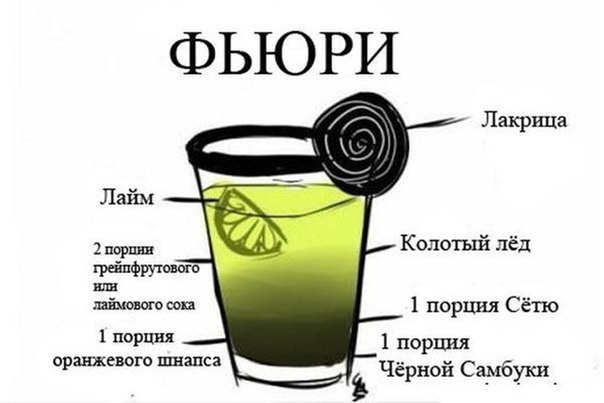 лекарства и алкоголь летальный