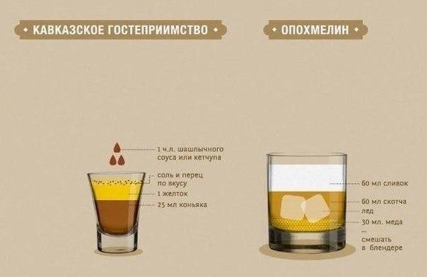 Рецепты похмельных коктейлей