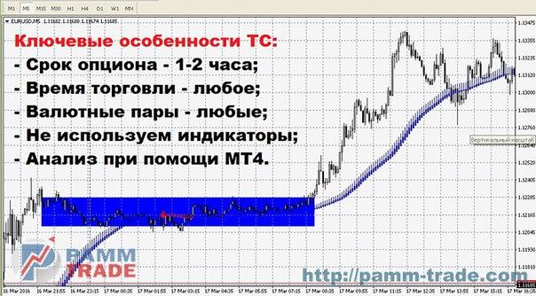 Удаленная работа бухгалтером на дому вакансии москва-1