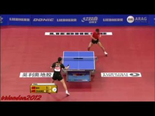 Zhang Jike vs Ma Long (World Cup 2014) Final