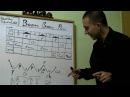 Beatbox Tutorial - How to do Boom Boom Pow Beatbox -Black Eyed Peas Beatbox-Isato