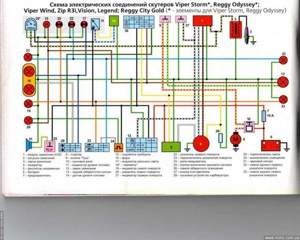 Схема электропроводки на Viper