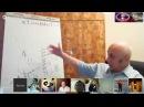 Лекция Ацюковского В А Как получать энергию из Эфира