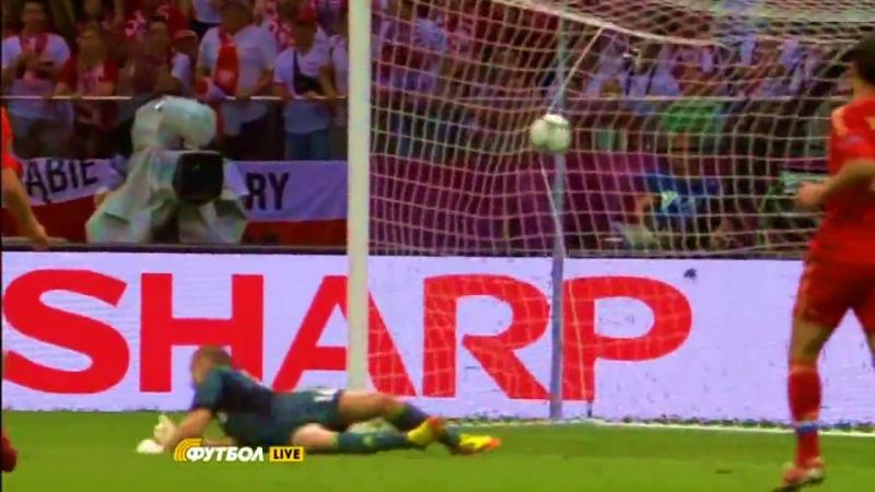 Топ 10 ЛУЧШИХ голов ЕВРО 2012