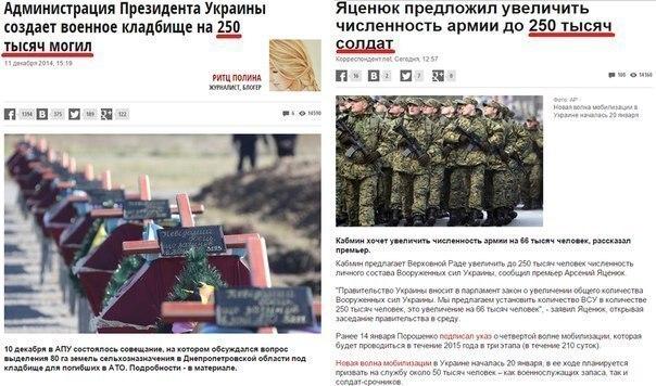 Ukrainos valdžios aritmetika  Antraštė kairėje: Ukrainos prezidento administracija ruošia 250 tūkstančių vietų ...