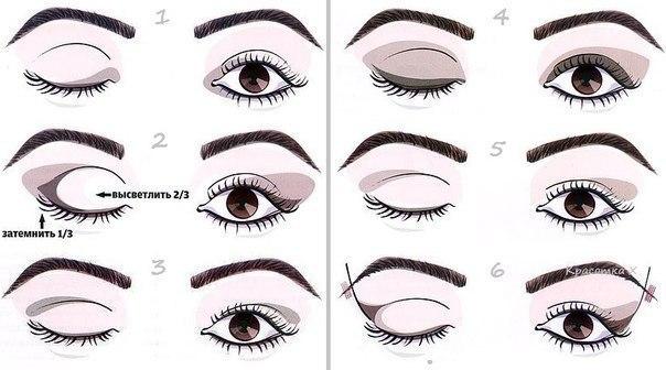Для «падающих» глаз очень