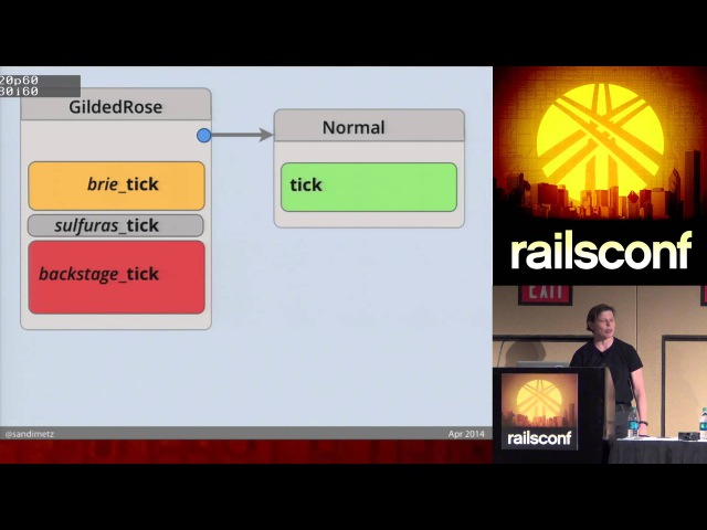 RailsConf 2014 - All the Little Things by Sandi Metz