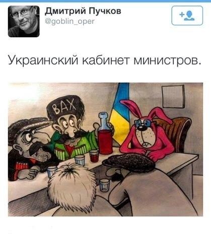 За год экономика Украины упала на 6,8%, - Госстат - Цензор.НЕТ 6580