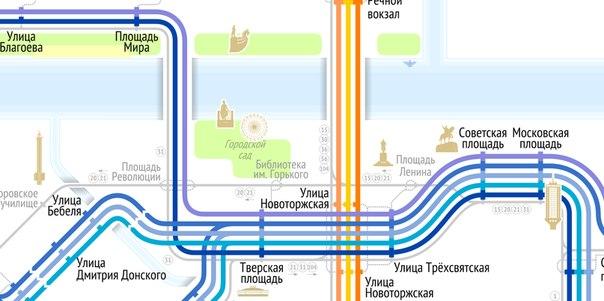Схема маршрутов городского