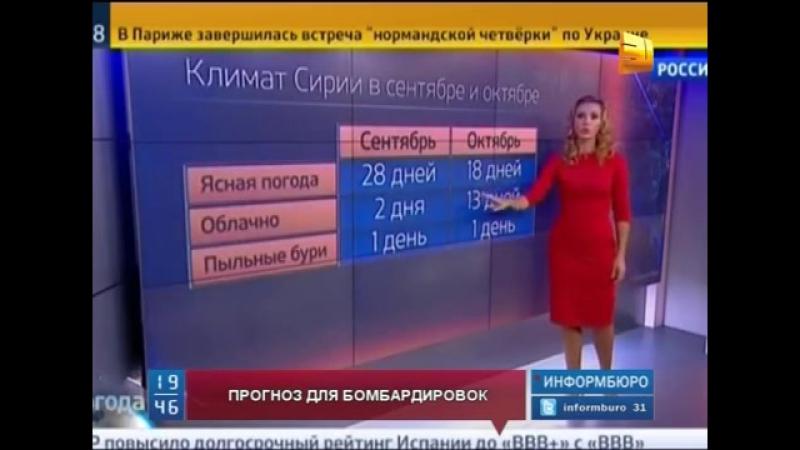 Реакция у казахов касательно подачи погоды в Сирии