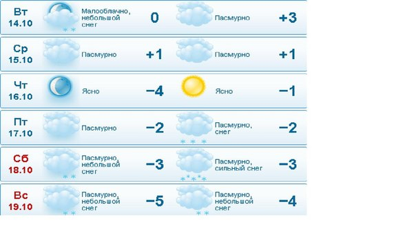 Дакайн отводит екатеринбург погода гисметео на две недели еще