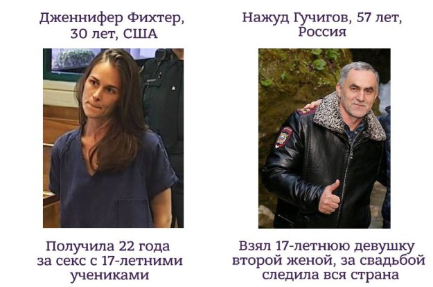 Кровную месть придумали для предотвращения убийств, - Кадыров - Цензор.НЕТ 8525