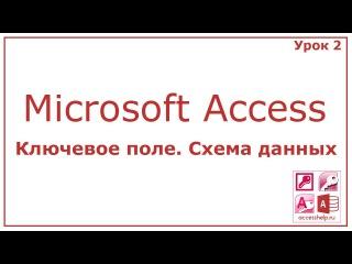 Как ЛЕГКО и БЫСТРО создать схему данных в Microsoft Access?