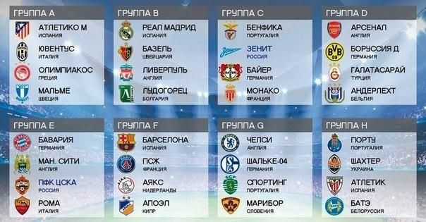 Жеребьёвка группового этапа ЛигиЧемпионов